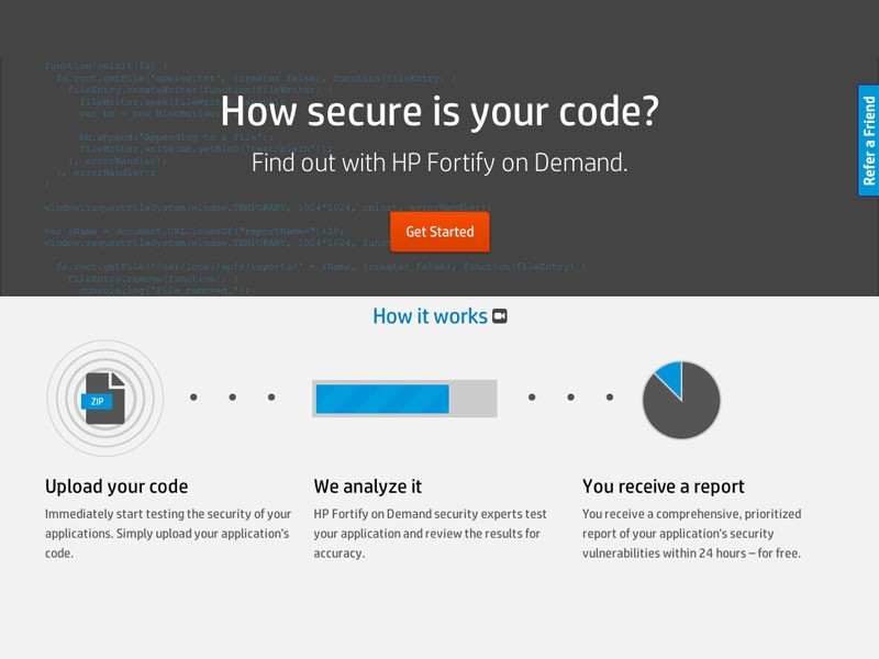 How secure is your (app) code?